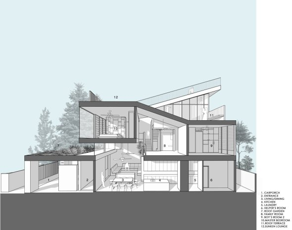 Casa maximum garden formwerkz architects noticias de for Draw your house plans