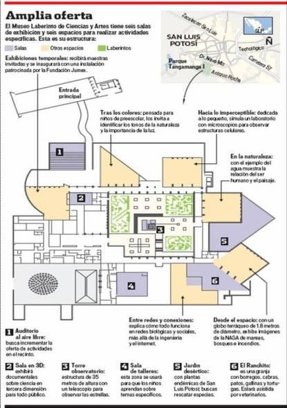 Museo laberinto ricardo legorreta noticias de for Libros de planos arquitectonicos