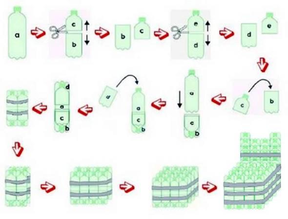 image Una botella de vidrio hace que sus jugos fluyan