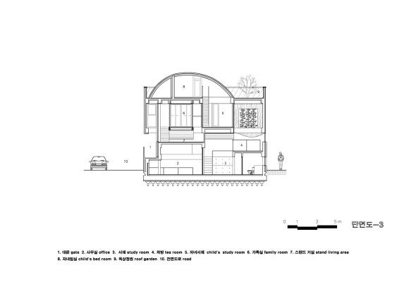 Bu Yeon Dang Realizado Por Iroje Khm Architects Noticias De - Bu-yeon-dang-by-iroje-khm-architects