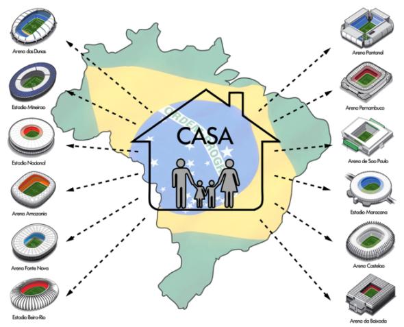 Vivir en los estadios del mundial de Brasil la solución de déficit de vivienda