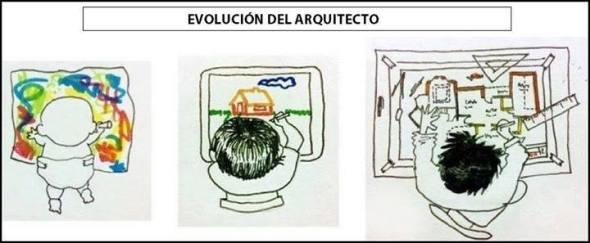 Humor en la Arquitectura, Evolución del Arquitecto