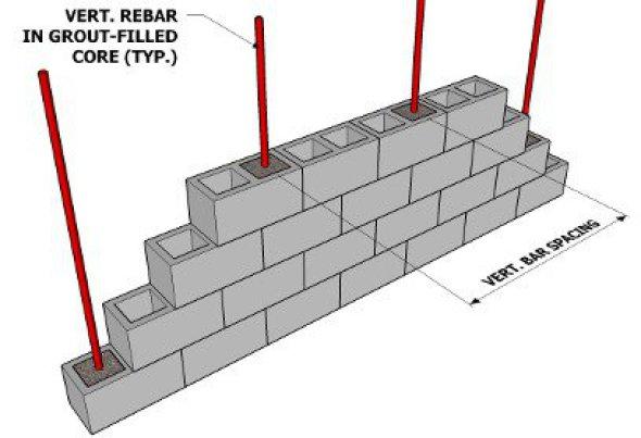 Tipos de muros de mamposter a noticias de arquitectura - Precio bloque de hormigon bricodepot ...