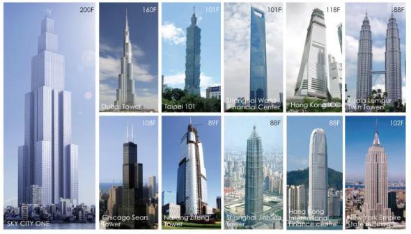 Rascacielos que acarician el cielo