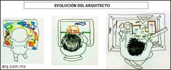 Humor en la Arquitectura. Evolución del arquitecto