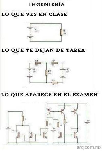 Humor en la arquitectura. Examenes para ingenieros