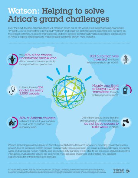 Proyectos africanos proponen interesantes soluciones urbanas