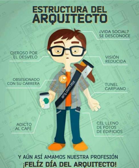 Humor en la arquitectura. Feliz Día del Arquitecto Colombia