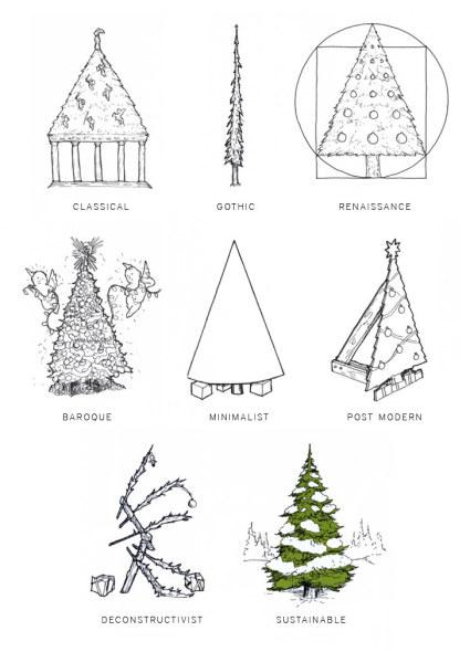 Humor en la arquitectura. Árboles de navidad  según los Arquitectos