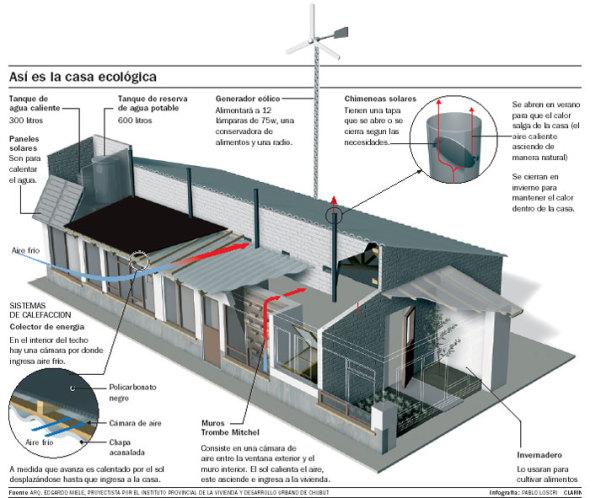 Arquitectos mexicanos diseñan viviendas ecológicas.